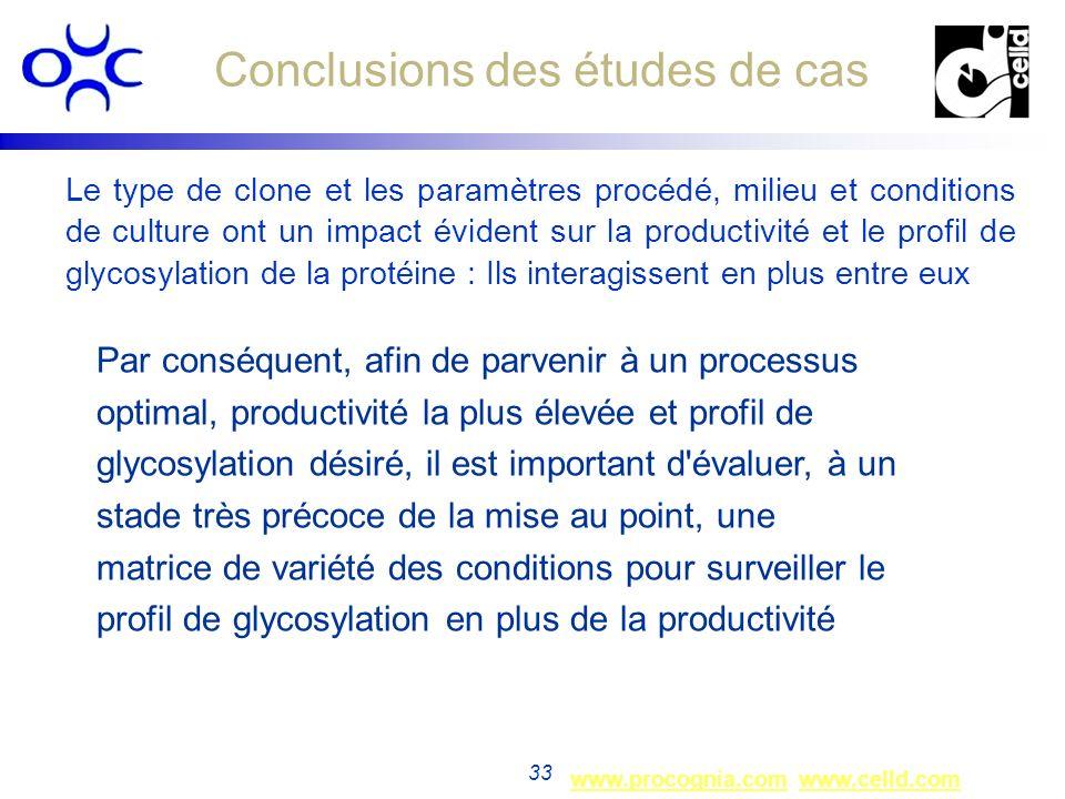 www.procognia.comwww.procognia.com www.celld.comwww.celld.com 33 Conclusions des études de cas Le type de clone et les paramètres procédé, milieu et c