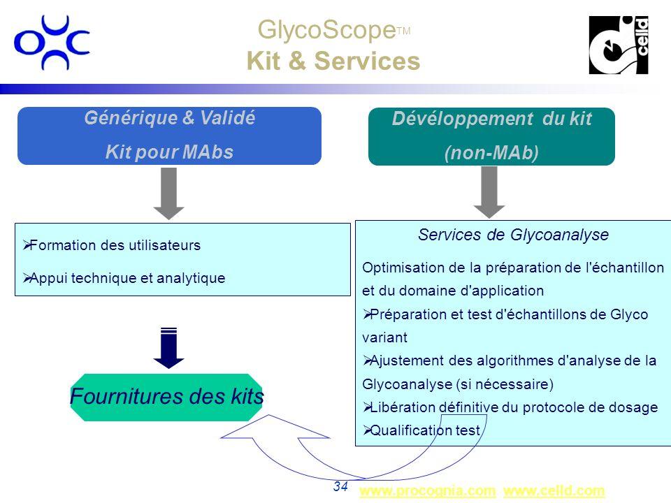 www.procognia.comwww.procognia.com www.celld.comwww.celld.com 34 GlycoScope TM Kit & Services Services de Glycoanalyse Optimisation de la préparation