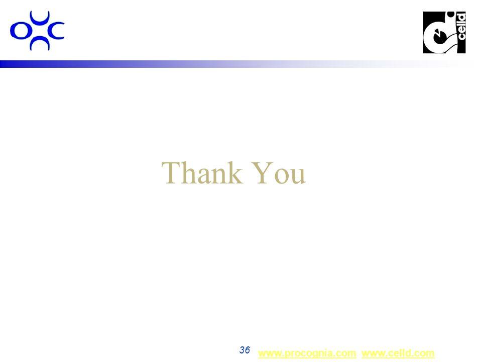 www.procognia.comwww.procognia.com www.celld.comwww.celld.com 36 Thank You