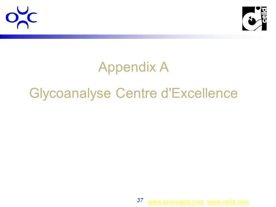 www.procognia.comwww.procognia.com www.celld.comwww.celld.com 37 Appendix A Glycoanalyse Centre d'Excellence