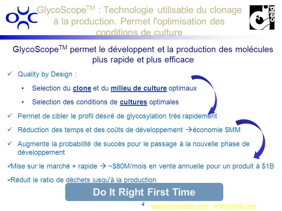 www.procognia.comwww.procognia.com www.celld.comwww.celld.com 4 GlycoScope TM : Technologie utilisable du clonage à la production. Permet l'optimisati