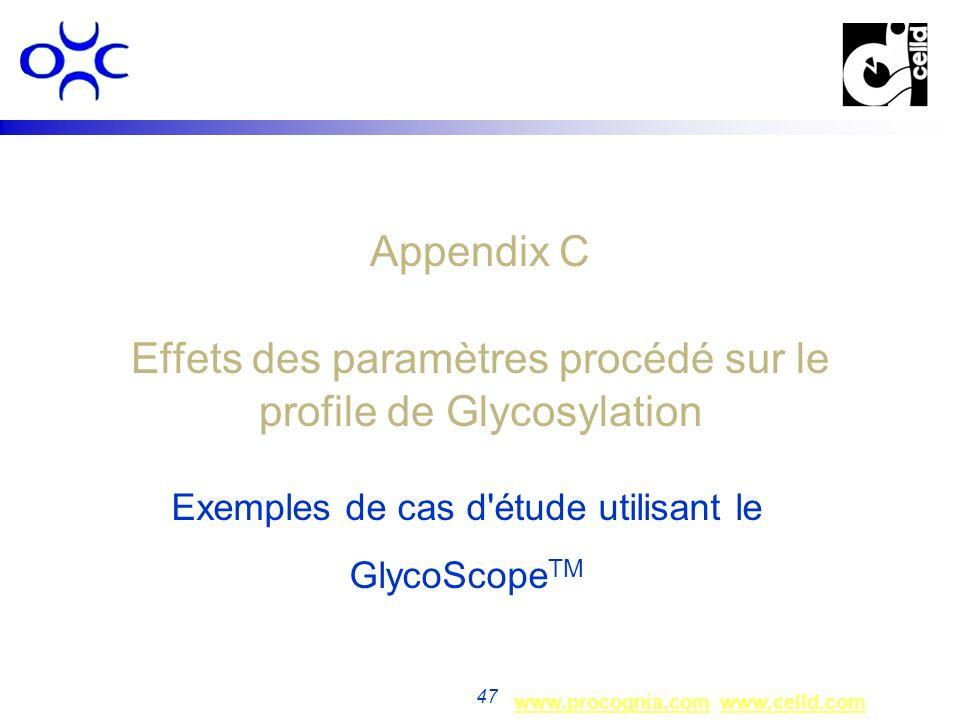 www.procognia.comwww.procognia.com www.celld.comwww.celld.com 47 Appendix C Effets des paramètres procédé sur le profile de Glycosylation Exemples de