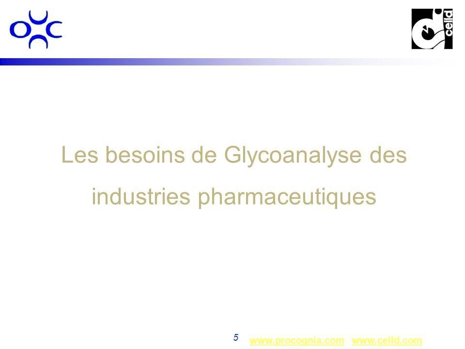 www.procognia.comwww.procognia.com www.celld.comwww.celld.com 6 La Glycosylation joue un rôle important dans les produits biopharmaceutiques La Glycosylation affecte les protéines: Stabilité et demi-vie dans le sérum (e.g.
