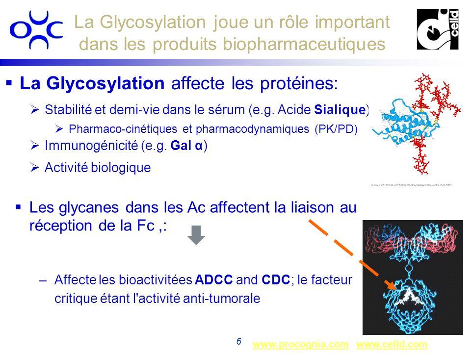 www.procognia.comwww.procognia.com www.celld.comwww.celld.com 6 La Glycosylation joue un rôle important dans les produits biopharmaceutiques La Glycos