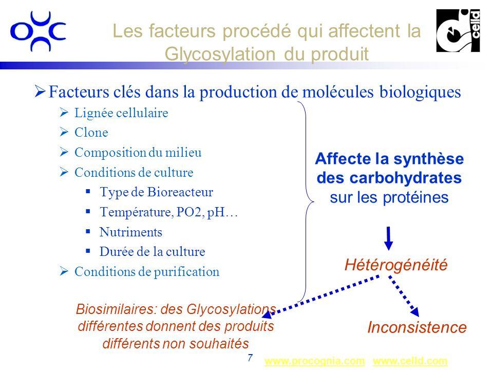 www.procognia.comwww.procognia.com www.celld.comwww.celld.com 7 Les facteurs procédé qui affectent la Glycosylation du produit Facteurs clés dans la p