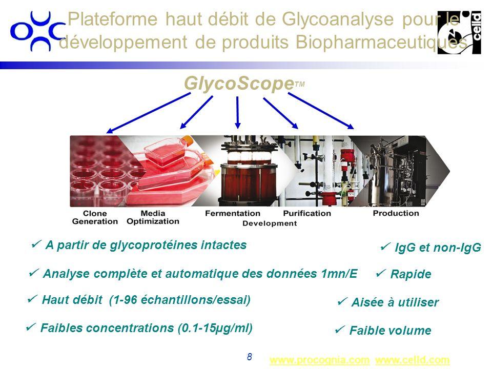 www.procognia.comwww.procognia.com www.celld.comwww.celld.com 19 GlycoScope TM est une technologie unique qui permet de haute valeur ajoutée pour la production GlycoScope TM permet de piloter le procédé en temps réel pour assurer la qualité et la consistance du produit Pilotage et réponse en temps réel Evite le rejet de votre production Réduit le ratio d échecs économie de $KK- $MM Les changements de Glycosylation peuvent être détectés au cours d une de la culture par le GlycoScope TM