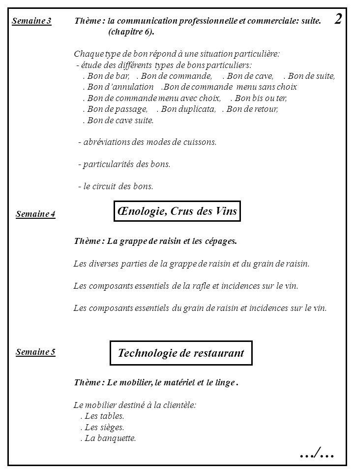 3 Semaine 6 Œnologie, Crus des Vins Thème : La grappe de raisin et les cépages.