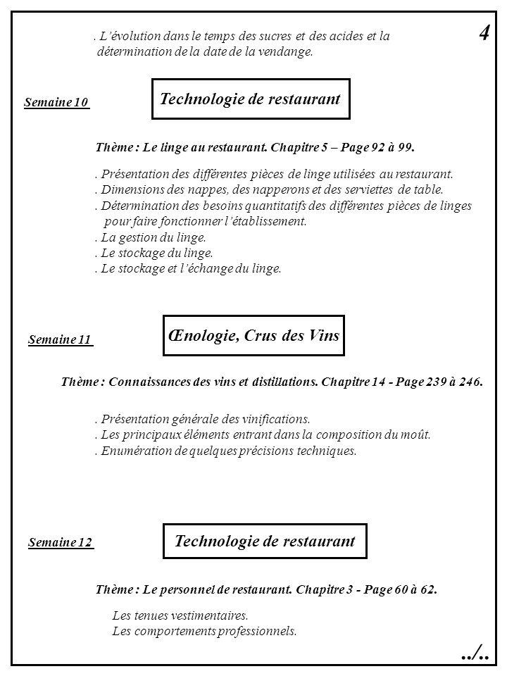 5 Semaine 13 Œnologie, Crus des Vins Thème : Connaissances des vins et distillations.