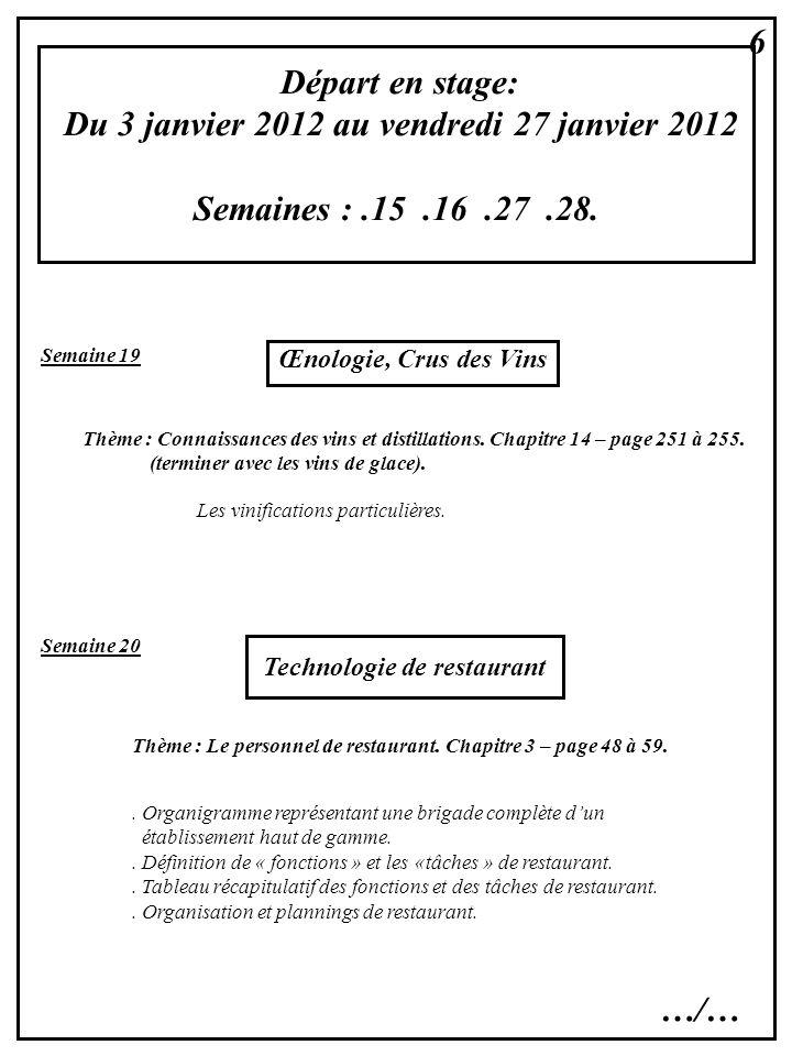 6 Semaine 19 Œnologie, Crus des Vins Thème : Connaissances des vins et distillations. Chapitre 14 – page 251 à 255. (terminer avec les vins de glace).