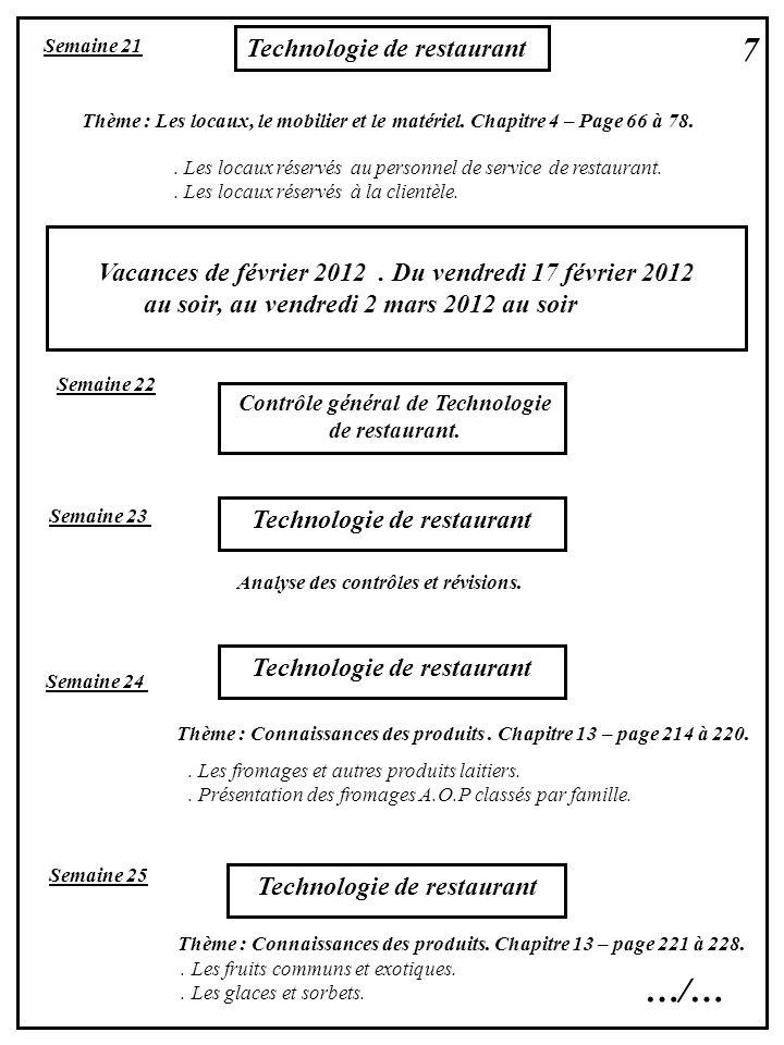 7 Semaine 21 Technologie de restaurant Thème : Les locaux, le mobilier et le matériel. Chapitre 4 – Page 66 à 78.. Les locaux réservés au personnel de