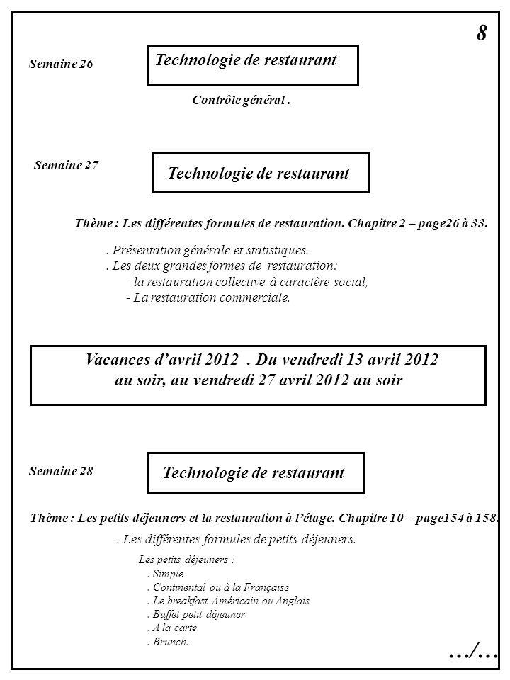 9 Semaine 29 Technologie de restaurant.Présentation générale du Room Service.