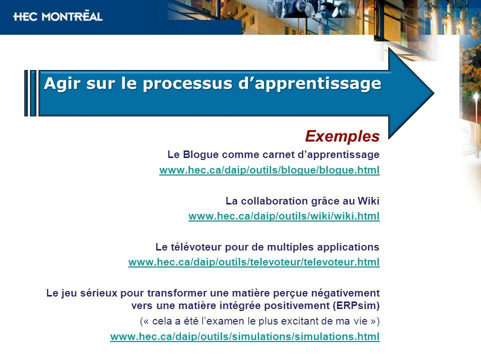Exemples Le Blogue comme carnet dapprentissage www.hec.ca/daip/outils/blogue/blogue.html La collaboration grâce au Wiki www.hec.ca/daip/outils/wiki/wi