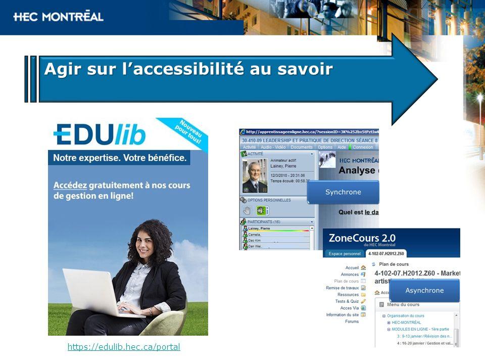 Agir sur laccessibilité au savoir https://edulib.hec.ca/portal