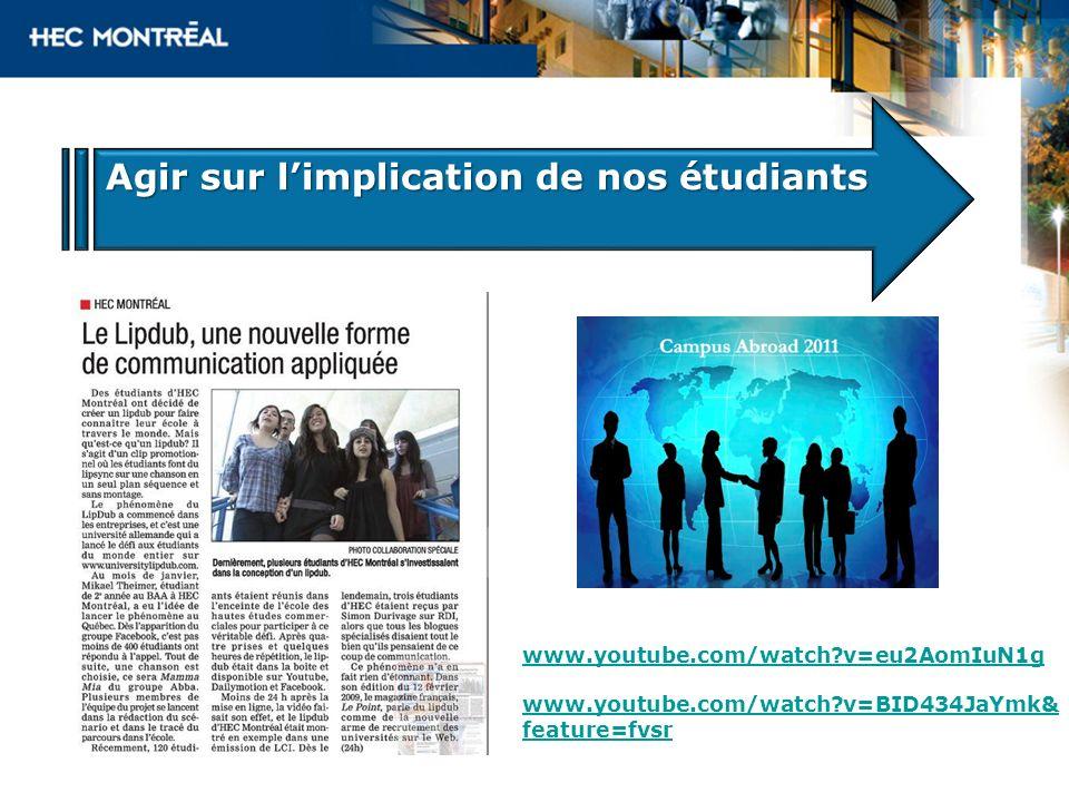 Agir sur limplication de nos étudiants www.youtube.com/watch?v=eu2AomIuN1g www.youtube.com/watch?v=BID434JaYmk& feature=fvsr
