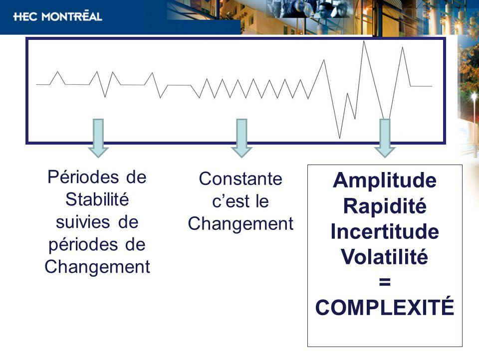 Sur linnovation en enseignement –Centre de transfert pour la réussite éducative au Québec http://www.ctreq.qc.ca/ –Réseau dinformation pour la réussite éducative (RIRE) http://rire.ctreq.qc.ca/ –GeoEduc 3D Université Laval http://geoeduc3d.scg.ulaval.ca/ –Enseignants branchés http://www.infobourg.com/ –Centre de lOCDE pour la recherche et linnovation dans lenseignement (CERI) http://www.oecd.org/department/0,3355,en_2649_39263231_1_1_1 _1_1,00.htmlhttp://www.oecd.org/department/0,3355,en_2649_39263231_1_1_1 _1_1,00.html