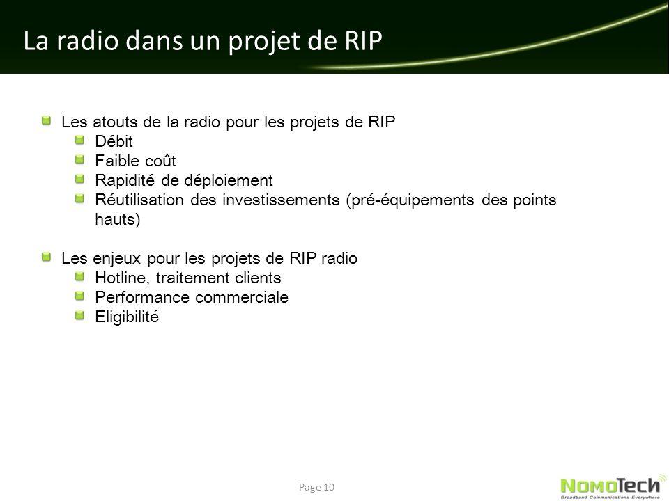 Les atouts de la radio pour les projets de RIP Débit Faible coût Rapidité de déploiement Réutilisation des investissements (pré-équipements des points