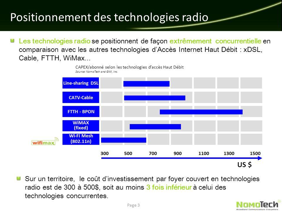 Les technologies radio se positionnent de façon extrêmement concurrentielle en comparaison avec les autres technologies dAccès Internet Haut Débit : x