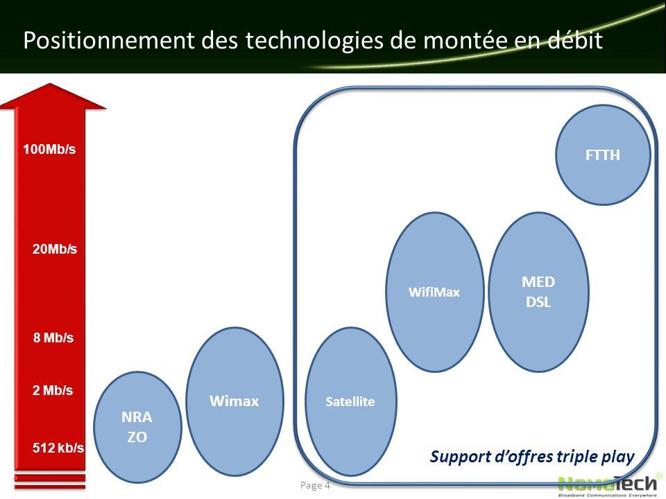 Le développement de la radio en France Page 5 2005 2007 2008 2010 2011 1 département 2 départements 3 départements 35 départements 52 départements + Lessor de la radio sest effectué de façon spectaculaire, sous limpulsion des collectivités dans le cadre des réseaux dinitiative publique.