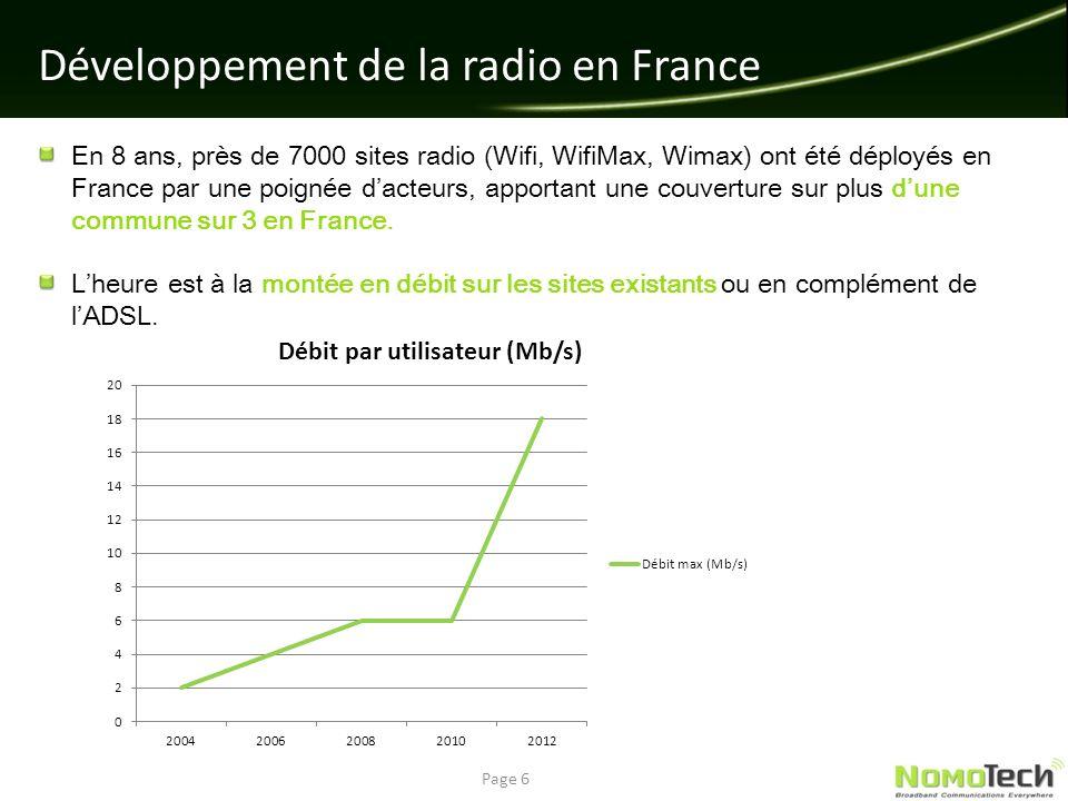 En 8 ans, près de 7000 sites radio (Wifi, WifiMax, Wimax) ont été déployés en France par une poignée dacteurs, apportant une couverture sur plus dune