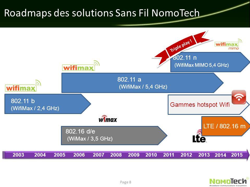 Roadmaps des solutions Sans Fil NomoTech Page 8 2003200420052006200720082009201020112012 802.11 b (WifiMax / 2,4 GHz) 802.11 a (WifiMax / 5,4 GHz) 802