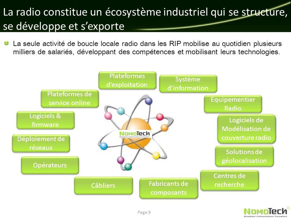 La radio constitue un écosystème industriel qui se structure, se développe et sexporte Page 9 La seule activité de boucle locale radio dans les RIP mo