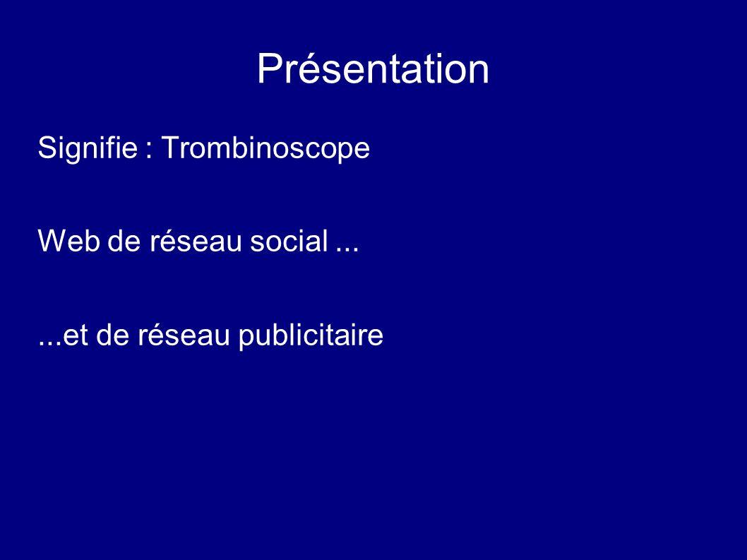 Présentation Signifie : Trombinoscope Web de réseau social......et de réseau publicitaire