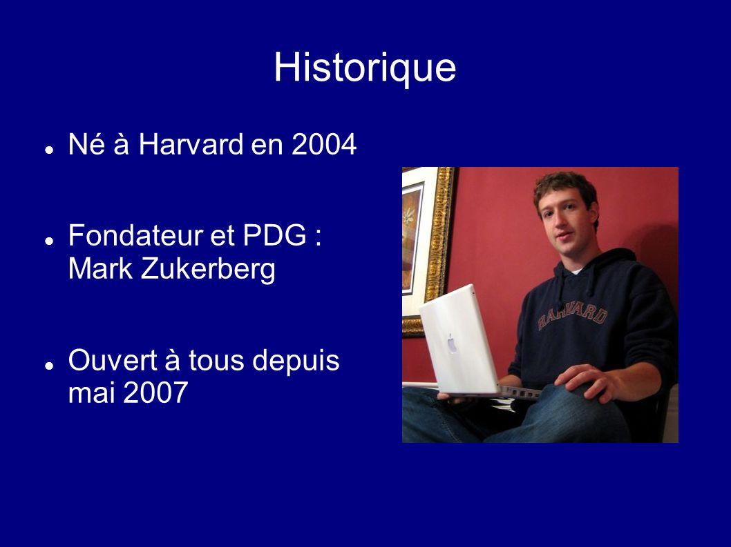 Historique Né à Harvard en 2004 Fondateur et PDG : Mark Zukerberg Ouvert à tous depuis mai 2007