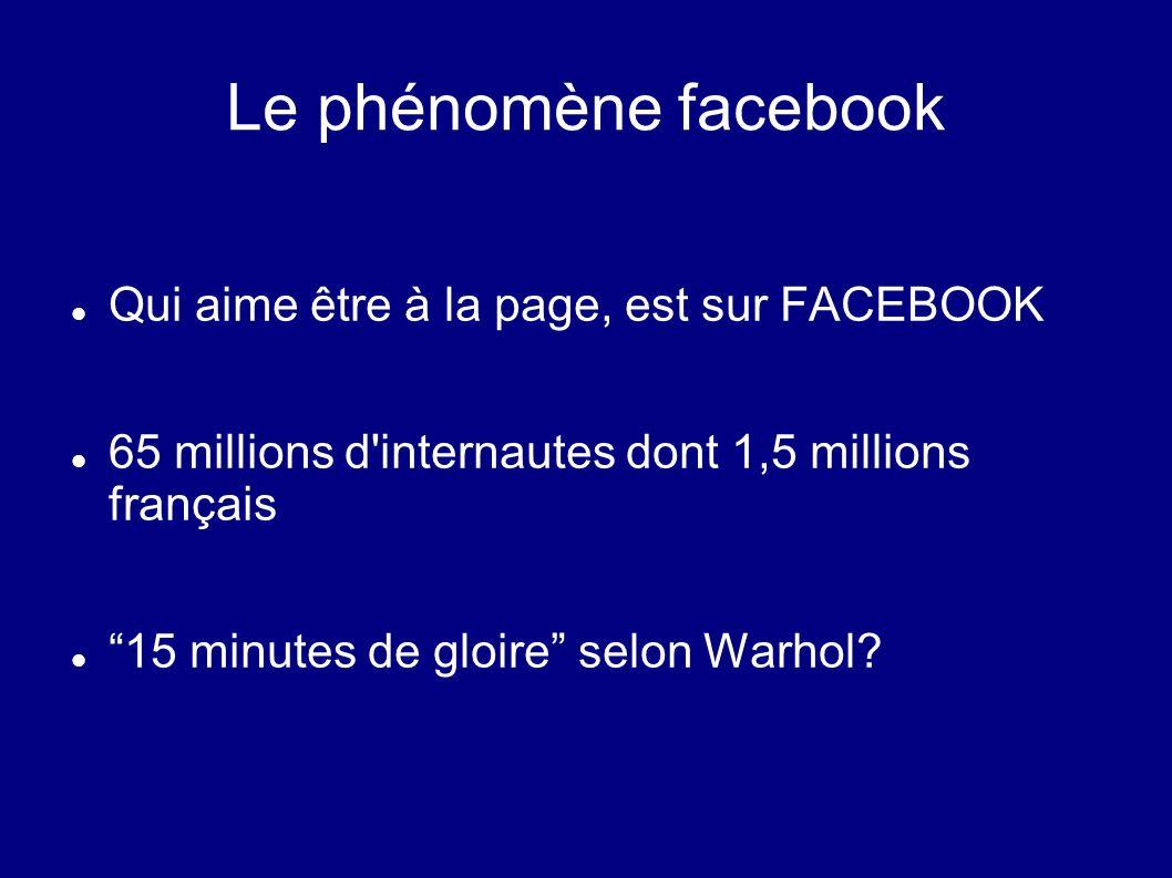 Le phénomène facebook Qui aime être à la page, est sur FACEBOOK 65 millions d'internautes dont 1,5 millions français 15 minutes de gloire selon Warhol