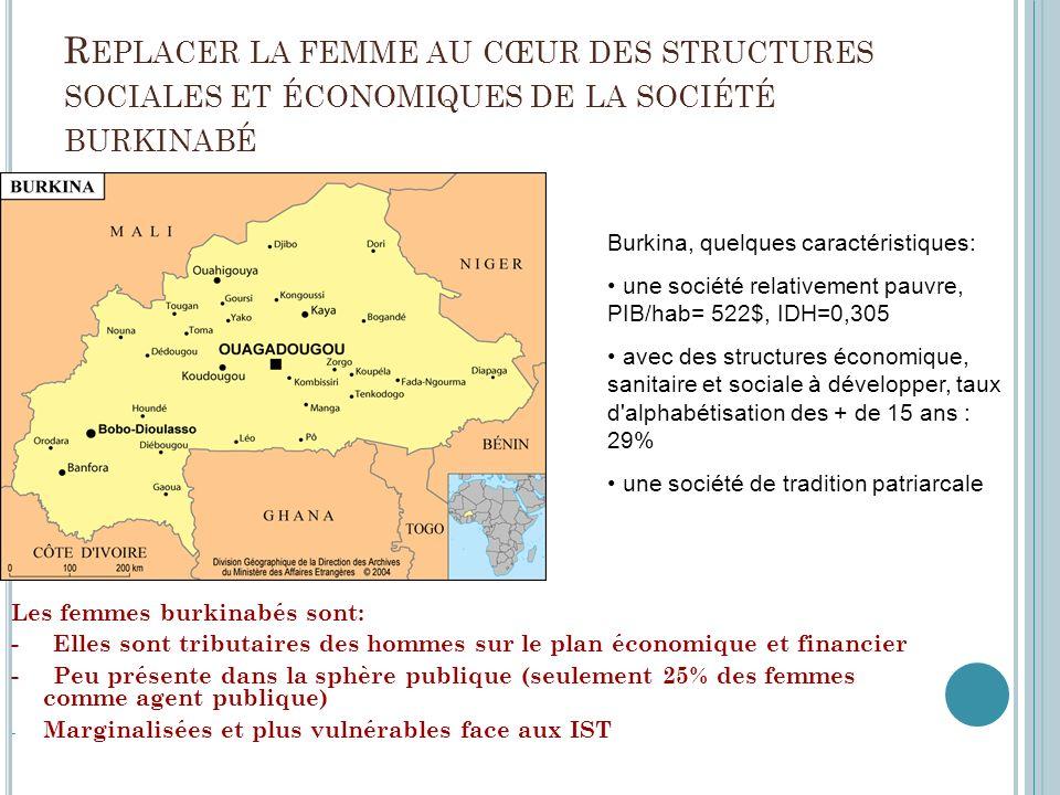 R EPLACER LA FEMME AU CŒUR DES STRUCTURES SOCIALES ET ÉCONOMIQUES DE LA SOCIÉTÉ BURKINABÉ Les femmes burkinabés sont: - Elles sont tributaires des hom