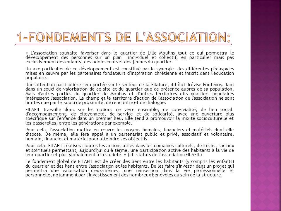 « L'association souhaite favoriser dans le quartier de Lille Moulins tout ce qui permettra le développement des personnes sur un plan individuel et co