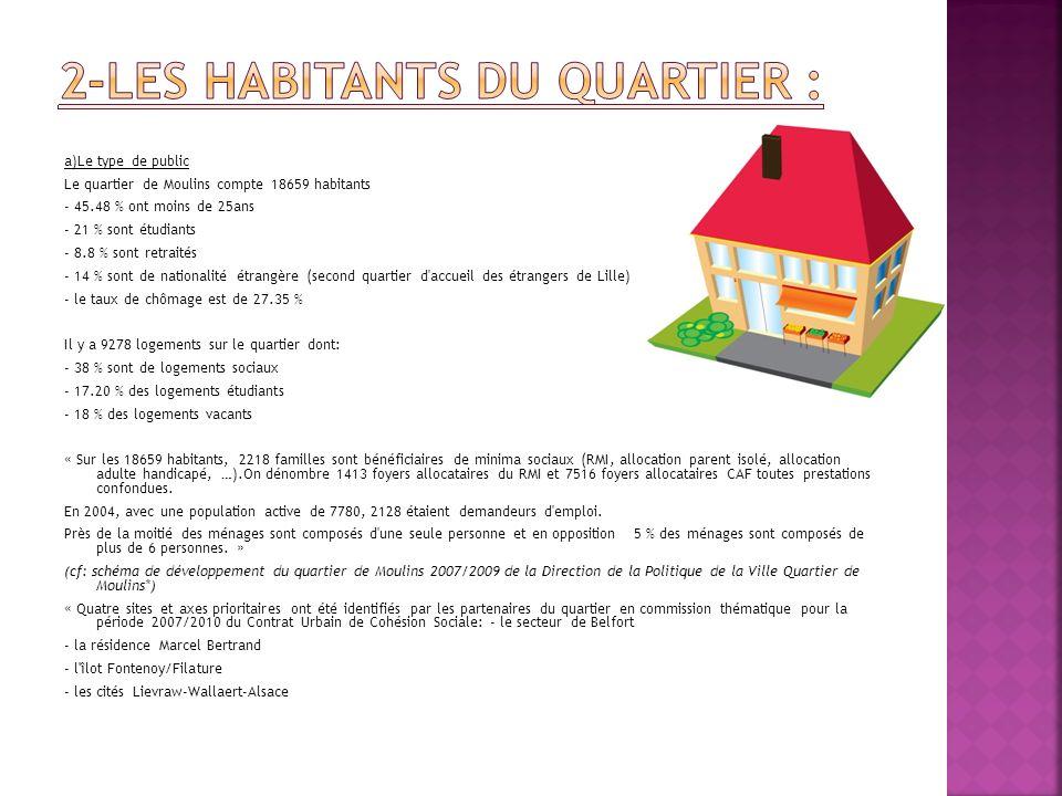 a)Le type de public Le quartier de Moulins compte 18659 habitants - 45.48 % ont moins de 25ans - 21 % sont étudiants - 8.8 % sont retraités - 14 % son