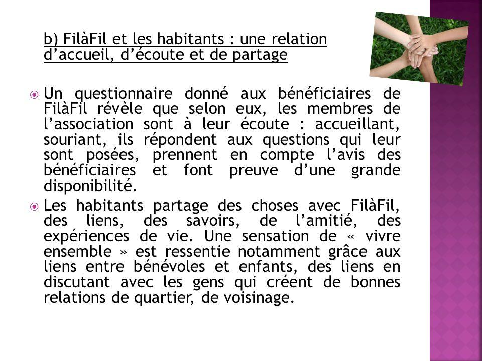 b) FilàFil et les habitants : une relation daccueil, découte et de partage Un questionnaire donné aux bénéficiaires de FilàFil révèle que selon eux, l