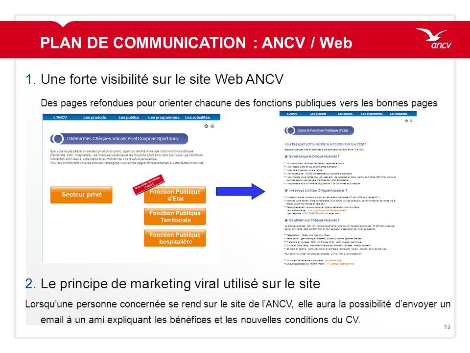 12 1.Une forte visibilité sur le site Web ANCV Des pages refondues pour orienter chacune des fonctions publiques vers les bonnes pages 2.Le principe d