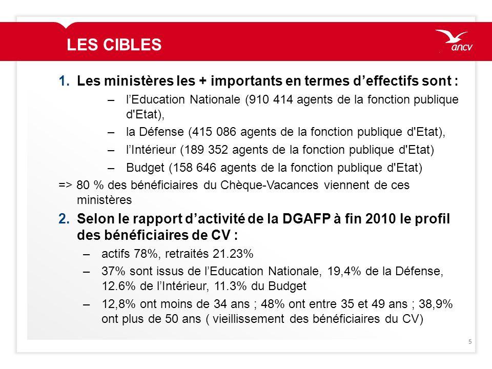 5 1.Les ministères les + importants en termes deffectifs sont : –lEducation Nationale (910 414 agents de la fonction publique d'Etat), –la Défense (41