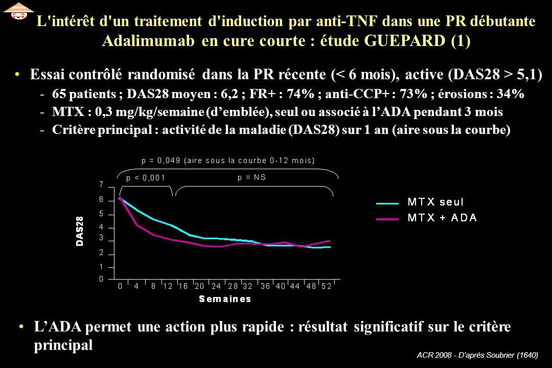 ACR 2008 - Daprès Soubrier (1640) Essai contrôlé randomisé dans la PR récente ( 5,1) -65 patients ; DAS28 moyen : 6,2 ; FR+ : 74% ; anti-CCP+ : 73% ;