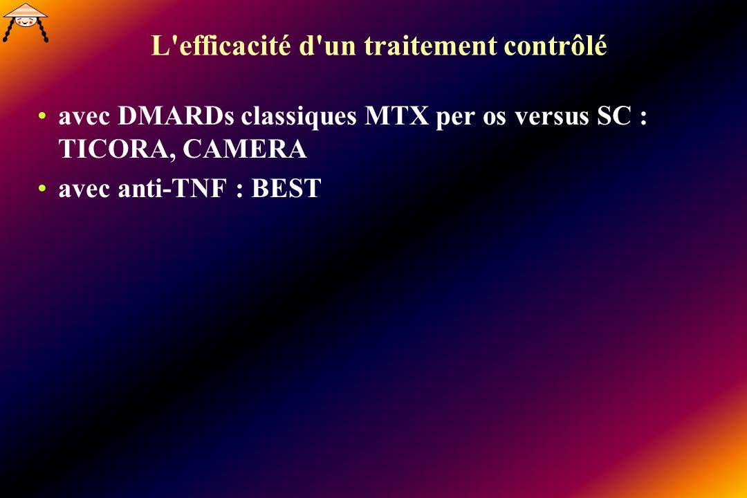L'efficacité d'un traitement contrôlé avec DMARDs classiques MTX per os versus SC : TICORA, CAMERA avec anti-TNF : BEST