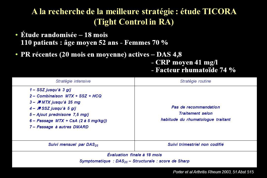 Étude randomisée – 18 mois 110 patients : âge moyen 52 ans - Femmes 70 % PR récentes (20 mois en moyenne) actives – DAS 4,8 - CRP moyen 41 mg/l - Fact