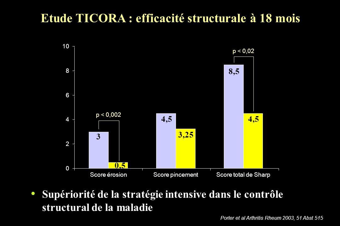 Etude TICORA : efficacité structurale à 18 mois Supériorité de la stratégie intensive dans le contrôle structural de la maladie 0 0 2 2 4 4 6 6 8 8 10