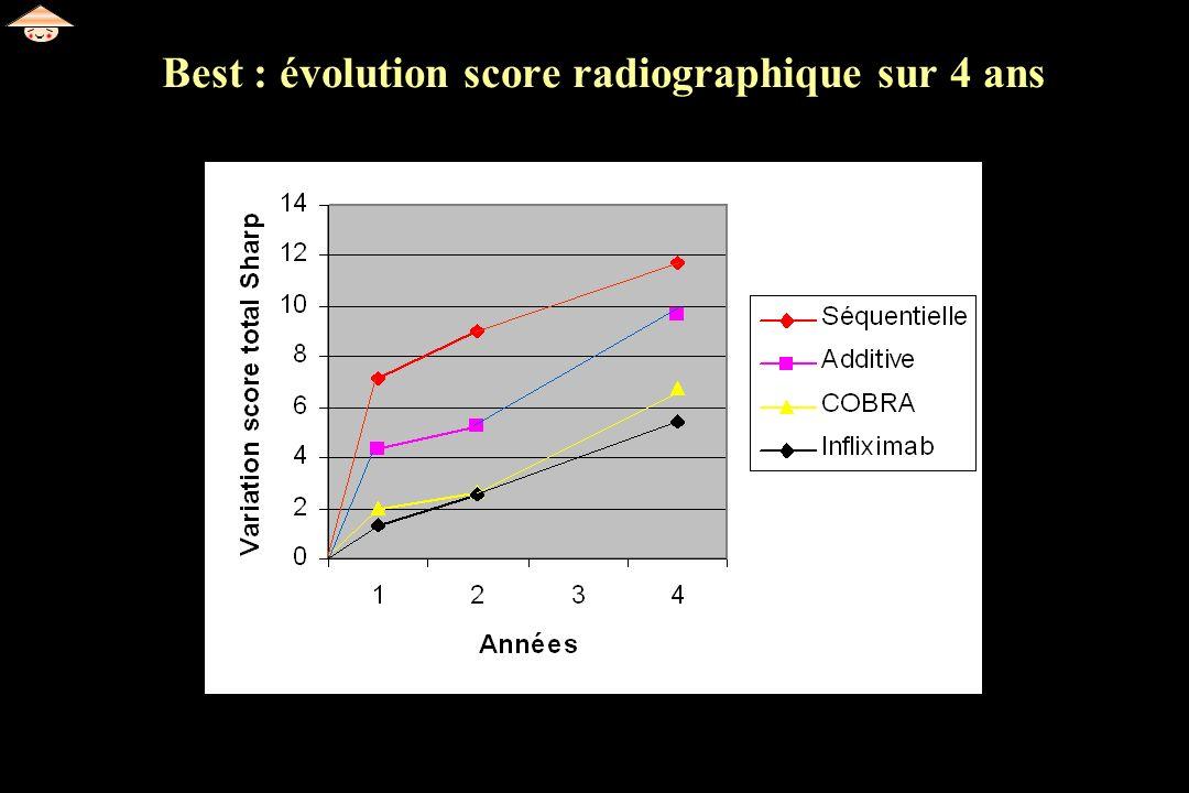 Best : évolution score radiographique sur 4 ans