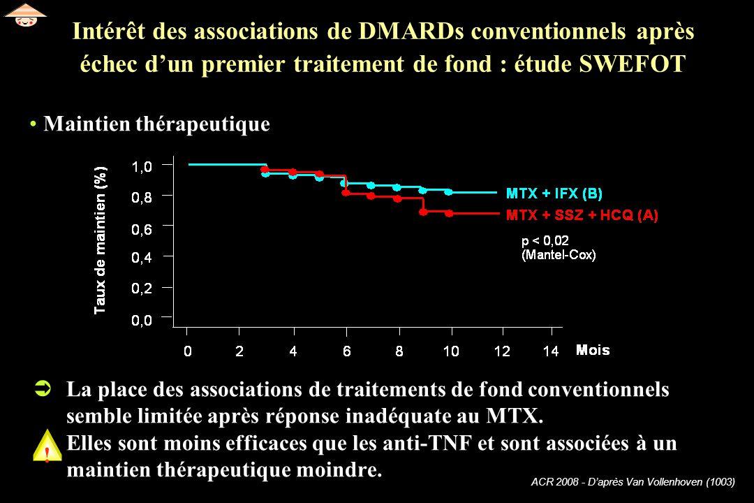 ACR 2008 - Daprès Van Vollenhoven (1003) ÜLa place des associations de traitements de fond conventionnels semble limitée après réponse inadéquate au M
