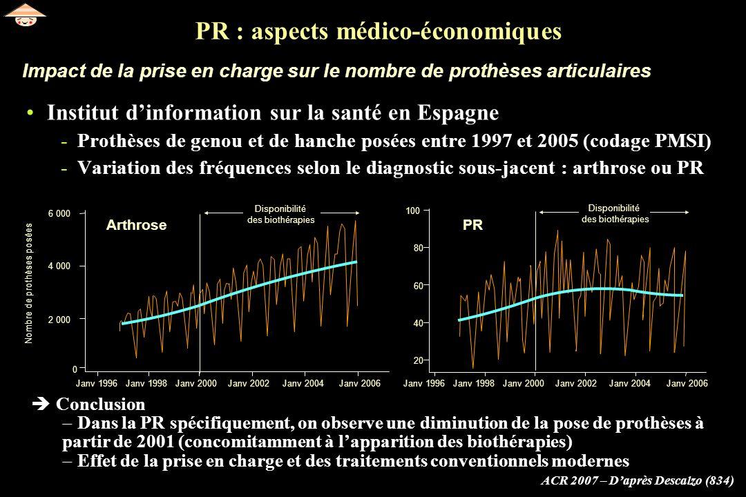 Impact de la prise en charge sur le nombre de prothèses articulaires ACR 2007 – Daprès Descalzo (834) Conclusion Dans la PR spécifiquement, on observe