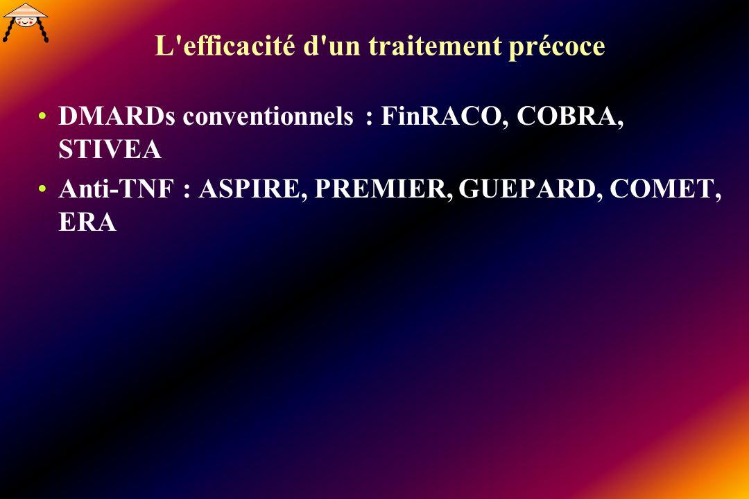 ACR 2008 - Daprès Van Vollenhoven (1003) Essai contrôlé randomisé chez des PR actives (DAS28 > 3,2) sous MTX -487 PR récentes : MTX 20 mg/semaine pendant 4 mois -À 4 mois, randomisation DAS28 > 3,2 : 258 patients (DAS28 moyen : 5,9) *A : MTX + SSZ + HCQ (si échec, recours à la ciclosporine A) ; n = 130 *B : MTX + IFX (si échec, recours à lETN) ; n = 128 Réponses ACR et bonne réponse EULAR (critère principal) Intérêt des associations de DMARDs conventionnels après échec dun premier traitement de fond : étude SWEFOT 50 36 17 26 66 52 30 42 0 10 20 30 40 50 60 70 ACR20ACR50ACR70EULAR Bras A Bras B * p < 0,02 * * * * 62