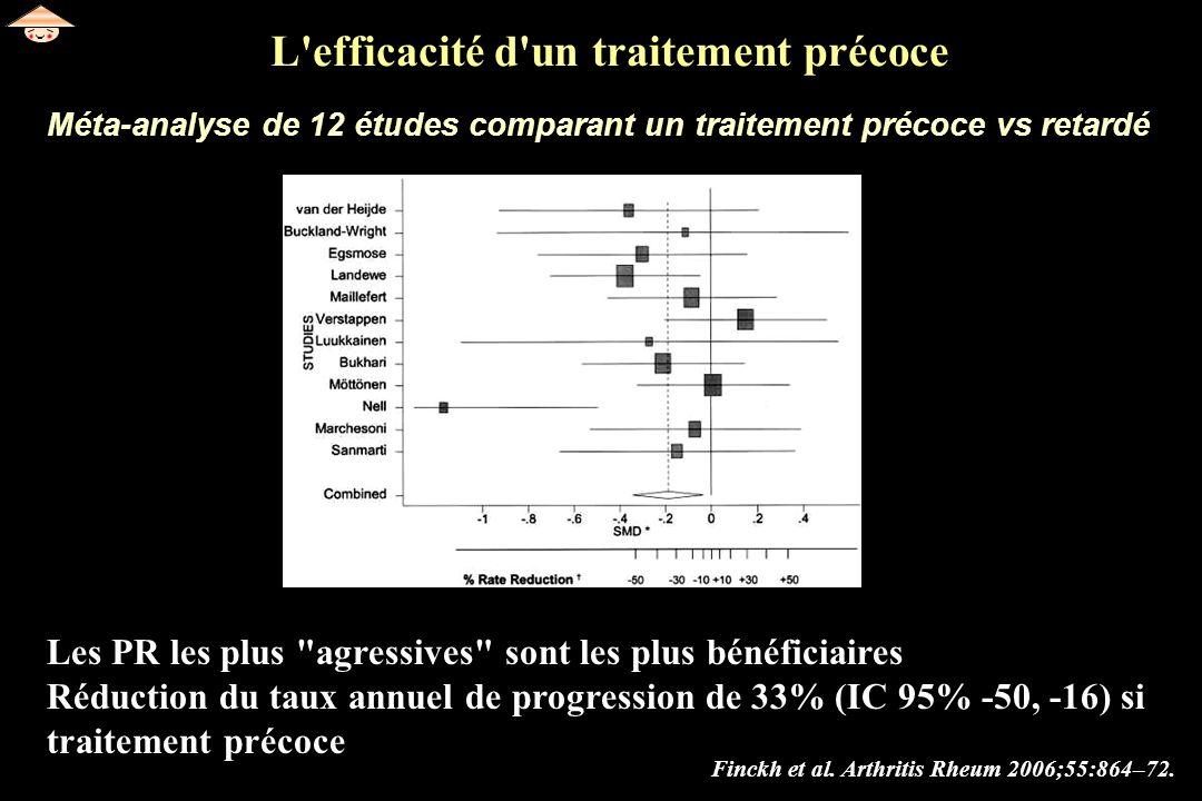 L efficacité d un traitement précoce intensif : l apport des anti-TNF 0 1 2 3 4 MTXIFX3+MTXIFX6+MTX 1 yr ASPIRE 1 0 1 2 3 4 5 6 MTXADAADA+MTX 1 yr PREMIER 4 MTXETAETA+MTX 0 1 2 3 4 5 6 Early sub analysis 1 yr TEMPO 3 -5 0 5 10 15 20 25 MTXIFX 3q8+MTX all MTX+IFX Early sub analysis 2 yr ATTRACT 2 Mean progression vHSS 1.