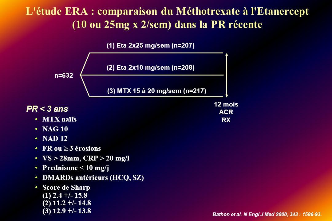 Impact de la prise en charge sur le nombre de prothèses articulaires ACR 2007 – Daprès Descalzo (834) Conclusion Dans la PR spécifiquement, on observe une diminution de la pose de prothèses à partir de 2001 (concomitamment à lapparition des biothérapies) Effet de la prise en charge et des traitements conventionnels modernes Institut dinformation sur la santé en Espagne -Prothèses de genou et de hanche posées entre 1997 et 2005 (codage PMSI) -Variation des fréquences selon le diagnostic sous-jacent : arthrose ou PR Nombre de prothèses posées 6 000 4 000 2 000 0 Janv 1996Janv 1998Janv 2000Janv 2002Janv 2004Janv 2006 Disponibilité des biothérapies Arthrose Janv 1996Janv 1998Janv 2000Janv 2002Janv 2004 Janv 2006 100 80 60 40 20 Disponibilité des biothérapies PR PR : aspects médico-économiques