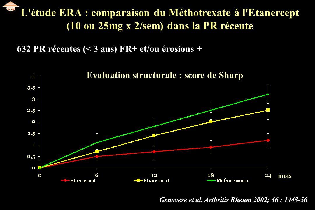 Étude BeSt : progression radiographique à 4 ans ACR 2007 – Daprès Van der Kooij (697) Progression radiologique sur le score de Sharp modifié par Van der Heijde Stratégie successive Stratégie additive Stratégie de combinaison Stratégie anti-TNF Patients progresseurs (%)51543831 Progression moy./médiane (points*) 11,7 (5,0)9,7 (5,5)6,7 (3,0)5,4 (2,5) p < 0,05 L efficacité d un traitement précoce intensif : l apport des anti-TNF Les stratégies « agressives » permettent un meilleur contrôle de la progression structurale