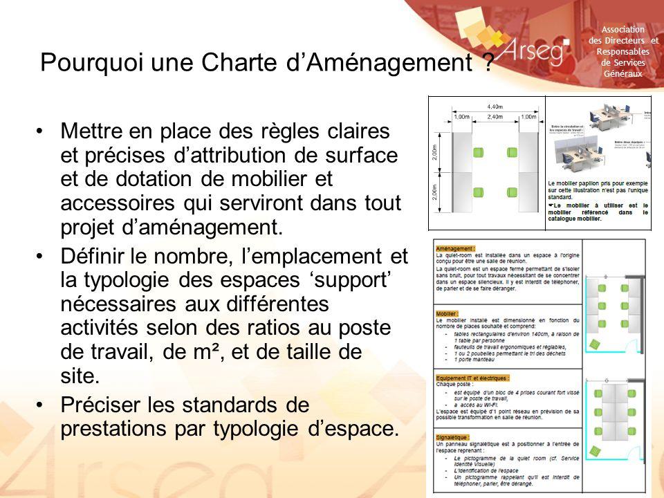 Association des Directeurs et Responsables de Services Généraux Pourquoi une Charte dAménagement ? Mettre en place des règles claires et précises datt