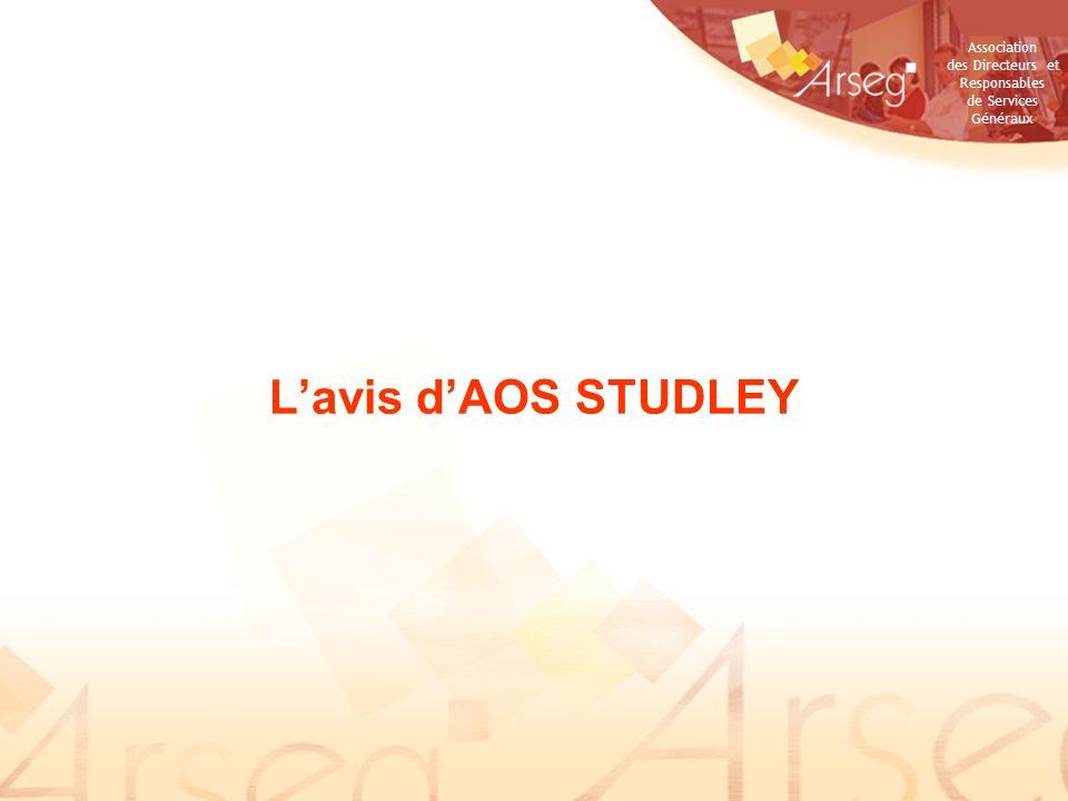 Association des Directeurs et Responsables de Services Généraux Lavis dAOS STUDLEY