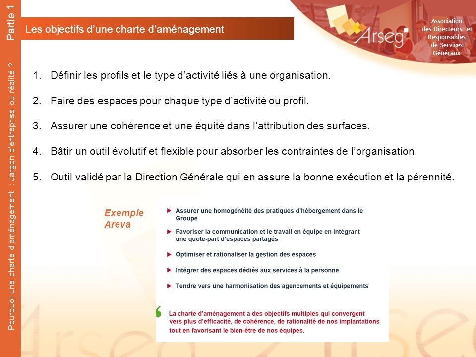 Association des Directeurs et Responsables de Services Généraux 1.Définir les profils et le type dactivité liés à une organisation. 2.Faire des espace