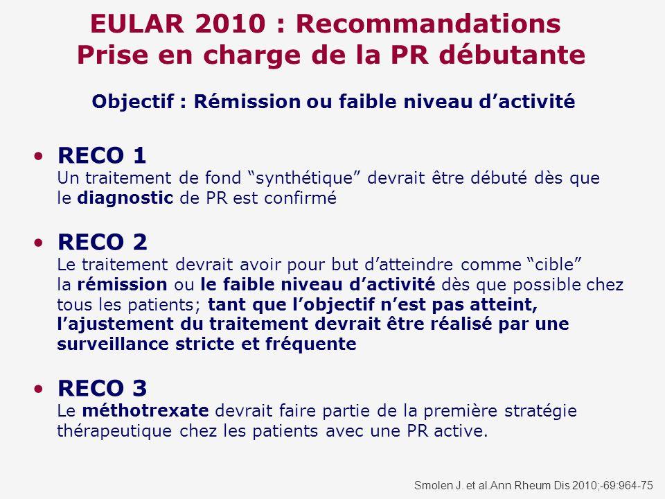 Smolen J. et al.Ann Rheum Dis 2010;-69:964-75 EULAR 2010 : Recommandations Prise en charge de la PR débutante RECO 1 Un traitement de fond synthétique