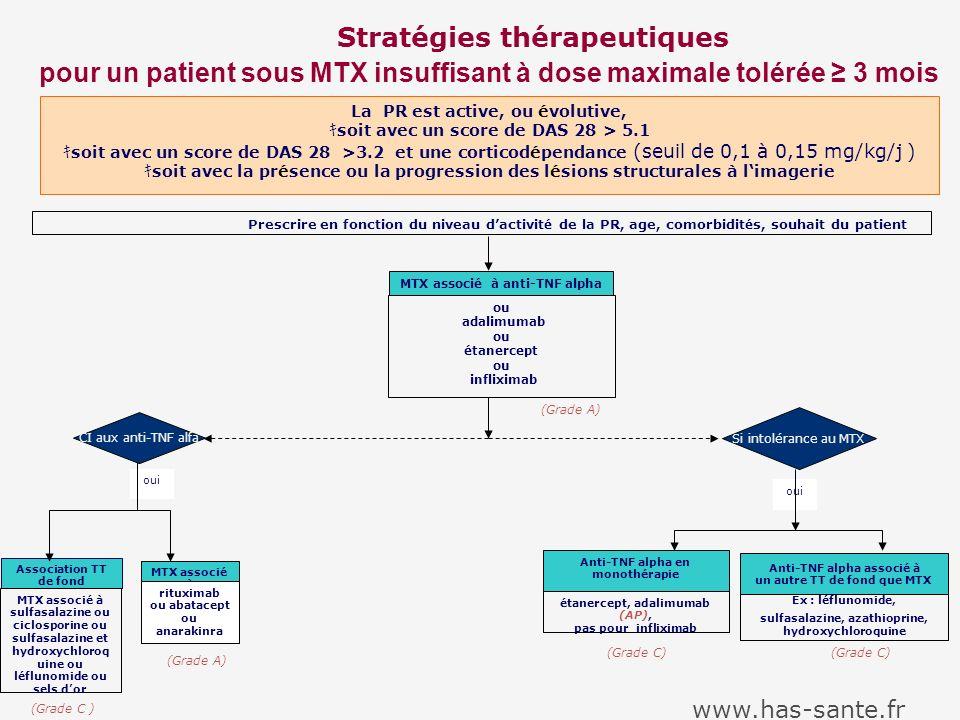 Stratégies thérapeutiques pour un patient sous MTX insuffisant à dose maximale tolérée 3 mois La PR est active, ou évolutive, soit avec un score de DA
